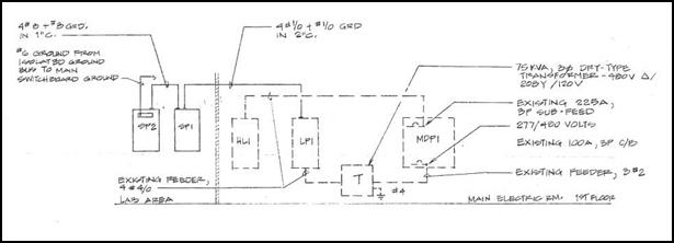 Panel Security Riser Diagram Wiring Diagram