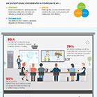 Corporate AV Infographic